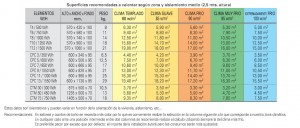 ecotermi-tabla-calculo