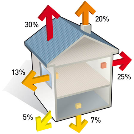 ayudas-rehabilitacion-viviendas-eficiencia-energetica